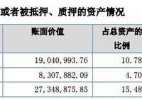 香蘭米業2016年營收2.57億元 淨賺607萬元