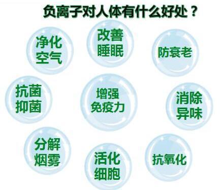 負離子空氣淨化器排行:專家解讀怎麼選擇空氣淨化器