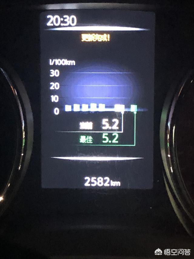 想入手一輛家用緊湊型SUV,奇駿,途觀,柯迪亞克,標緻4008,rav4,怎麼選?