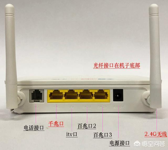 家裡的光纖是300兆的網速,用電腦和手機測試是100兆,怎麼回事?