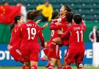 中國女足的世界盃之旅即將開始,中國女足在世界水平怎麼樣?