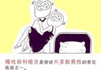 早洩和前列腺是親密的小夥伴