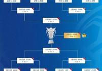 亞洲盃1/8決賽對陣:四大奪冠熱門各守半區,中國將戰泰國