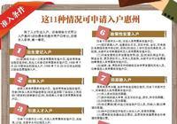 惠州:憑中級職稱可落戶惠州(附准入條件)