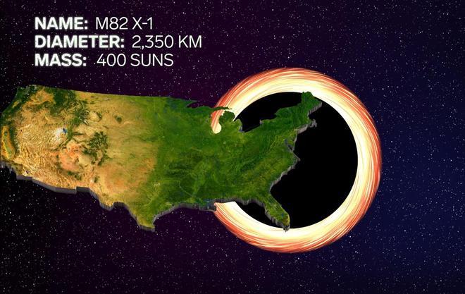 不同質量的黑洞究竟有多大?看完這8張圖,你就完全明白了!