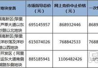 4.19吳江土拍敲重點!附:2016年至今吳江住宅地塊儲備
