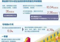 普惠金融走向高質量發展軌道