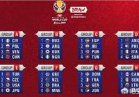 男籃世界盃快開幕了,大家認為中國男籃作為東道主能躋身前八嗎?