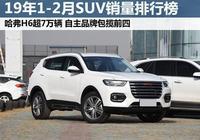 2019年1-2月SUV銷量排行榜,哈弗H6超7萬輛,自主品牌包攬前四