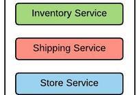 什麼是微服務架構