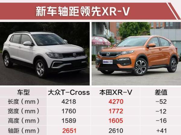 """大眾全新SUV小""""途觀L""""到店實拍,發動機帶T,12萬就能買"""