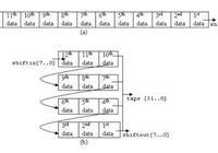 深刻認識shift_ram IP core——圖像處理學習筆記