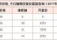 3月17日白糖期貨行情一覽 白糖期貨交易手續費是多少?