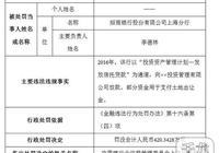 招商銀行上海分行貸款業務違規被罰款