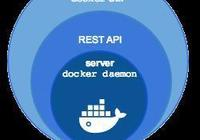Docker Machine 詳解