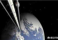 如果從地球上搭個梯子到太空,不考慮氧氣、能量,人能爬出大氣層嗎?