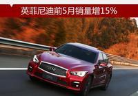 英菲尼迪前5月銷量增15% 國產車超半數
