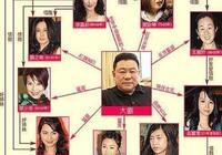 劉鑾雄得罪不起的女人,鄭裕彤力挺她,劉鑾雄稱其有權有勢!