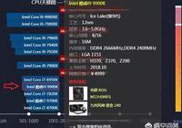預算3萬,如何配置一臺遊戲電腦?