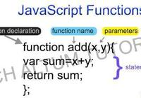 JavaScript函數