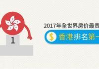 數說香港|香港房子賣多少錢?