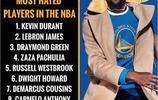 美媒評NBA最被討厭的十大球星:有三人都是從勇士走出來的
