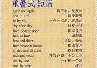 常用英語短語,英語學習者需要記住的!