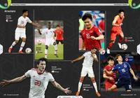 武磊是中國獨苗 孫興慜無緣!亞洲盃明星陣容出爐 最大贏家無懸念
