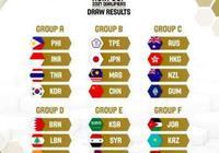 男籃亞洲盃分組結果揭曉,中國遭遇亞洲籃球新勢力挑戰