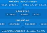 剖析區塊鏈保險技術架構:宙斯盾區塊鏈