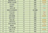微信小遊戲1月份TOP27榜單出爐 新進榜遊戲超半數|遊戲茶館