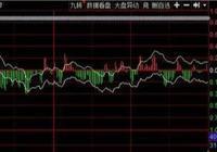 題材股殺跌嚴重,這隻股就不要追了。  6.27