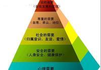 馬斯洛:世上只有1%的人能達到的智慧境界,他們有16種特徵