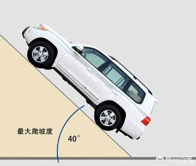 新車爬坡對發動機的危害大嗎?需要注意什麼?