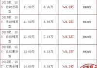 別克英朗最新報價 英朗最新促銷優惠中 北京英朗降價