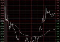 順網科技(300113)向全體股東每10股派發現金1.19元 共成交61筆100萬以上大單