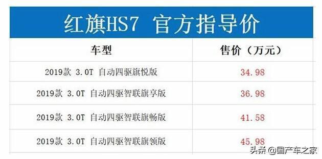 紅旗HS7正式上市,全系3.0T發動機,34.98萬起售挑戰BBA