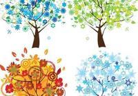 教你用英語說時間、星期幾、月份、季節和重要節假日!