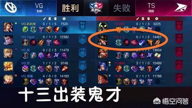 """TS十三出裝鬼才,馬可""""蒼穹+逐日""""一起出,玩家稱""""青銅都不犯的錯"""",你有何看法?"""