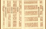 風水古籍——《楊公真傳龍脈經》