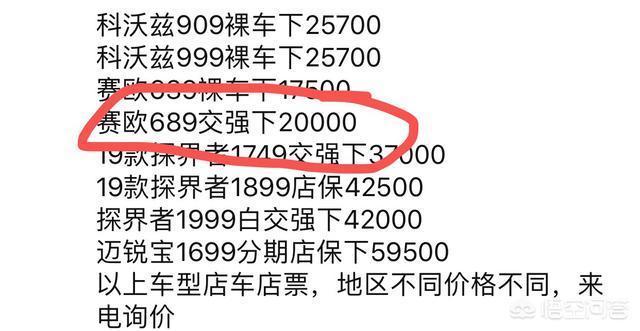 6萬預算買一輛自動擋車,有沒好的推薦,女士開,上下班2公里,買菜一類的?