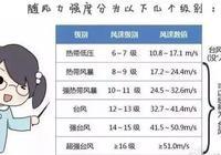 """緊急通知:颱風""""瑪娃""""明天襲擊粵東!高鐵停運,揭陽啟動颱風Ⅲ級應急響應"""