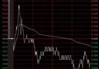 華錦股份(000059)向全體股東每10股派發現金2.24元 股東很開心散戶會怎樣呢?