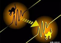 無處不在的量子效應!發現固體中對磁量子效應的新見解