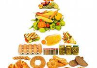 最全飲食搭檔,這樣搭,營養健康就有了,建議永久收藏