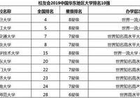 華東地區的好學校有哪些?包括民辦大學與獨立學院的排名?