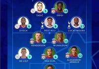 歐冠本週最佳陣容:利物浦6人、熱刺2人、阿賈克斯3人、巴薩0人,你怎麼看?