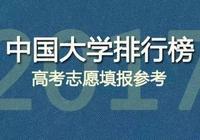 2017內蒙古最好大學排行榜