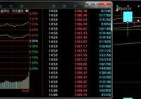 尾盤收紅,主力資金35億瘋狂流入這20只個股,後市迎來暴漲!