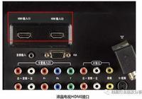 HDMI接口需求逐漸開始萎縮,5G時代從拋棄HDMI接口開始